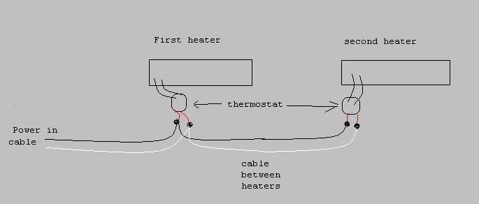Installation Of 4 Baseboard Heaters, Wiring Baseboard Heaters In Series